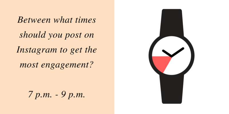 Between what times should you post on Instagram to get the most engagement- (1)